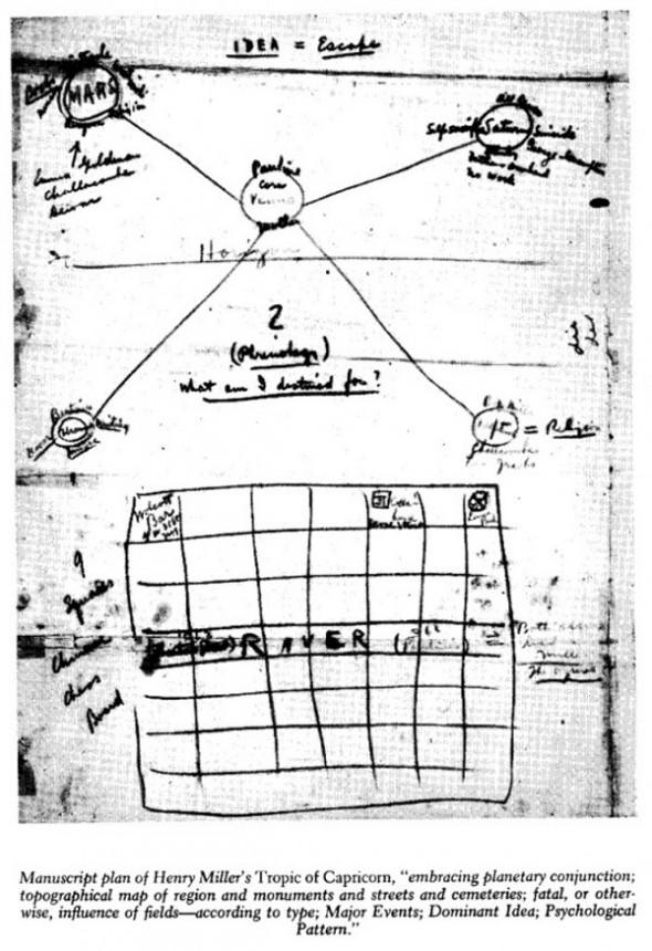 Henry Miller Tropic of Captricorn