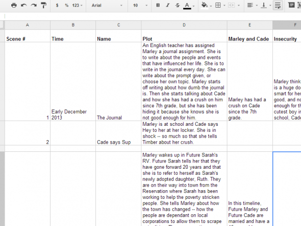 Michelle Boyd Waters novel outline